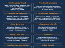 RICOMINCIAMO DA NOI ARTIGIANI E PICCOLE IMPRESE PER L'ITALIA